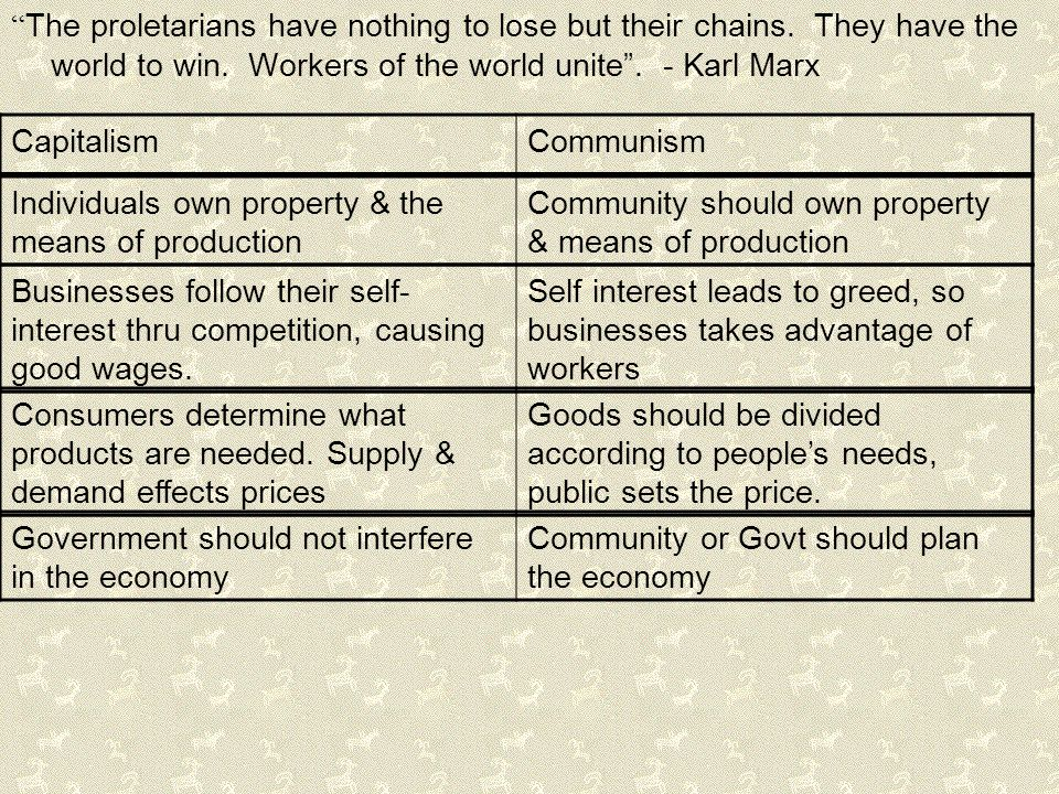 Capitalism Vs Communism Pros And Cons