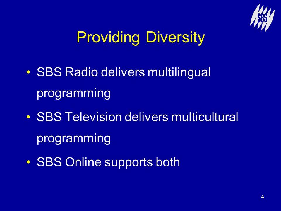 radio sbs online