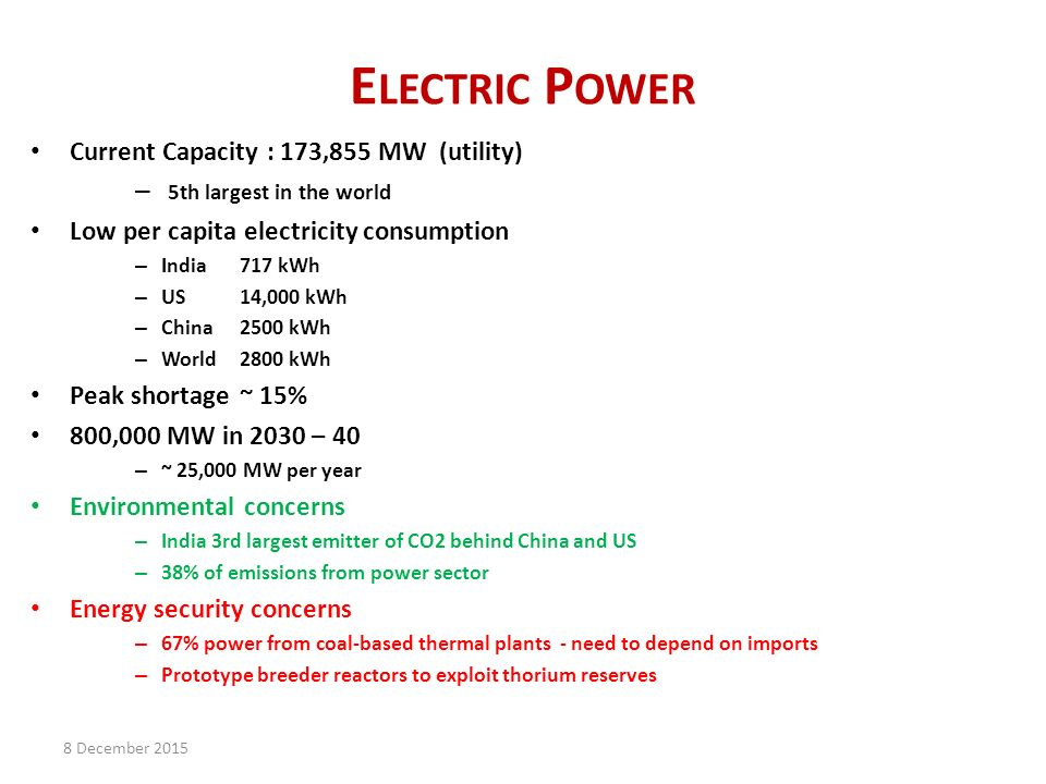 E LECTRIC P OWER Current Capacity : 173,855 MW (utility) – 5th largest in the world Low per capita electricity consumption – India717 kWh – US14,000 kWh – China2500 kWh – World2800 kWh Peak shortage~ 15% 800,000 MW in 2030 – 40 – ~ 25,000 MW per year Environmental concerns – India 3rd largest emitter of CO2 behind China and US – 38% of emissions from power sector Energy security concerns – 67% power from coal-based thermal plants - need to depend on imports – Prototype breeder reactors to exploit thorium reserves 8 December 2015