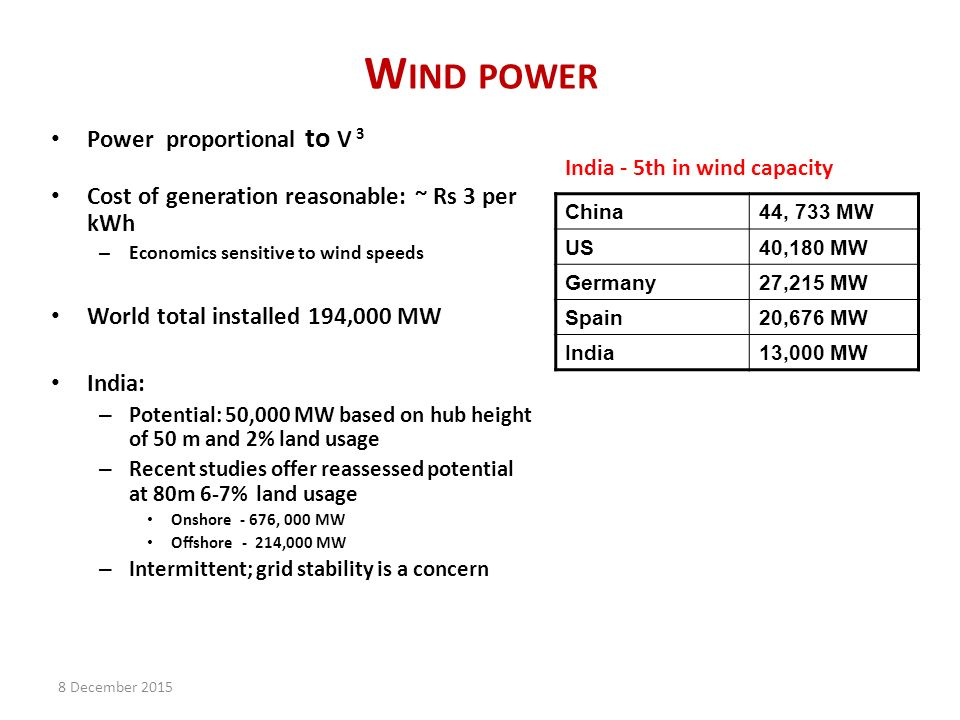 W IND POWER Power proportional to V 3 Cost of generation reasonable: ~ Rs 3 per kWh – Economics sensitive to wind speeds World total installed 194,000 MW India: – Potential: 50,000 MW based on hub height of 50 m and 2% land usage – Recent studies offer reassessed potential at 80m 6-7% land usage Onshore - 676, 000 MW Offshore - 214,000 MW – Intermittent; grid stability is a concern China44, 733 MW US40,180 MW Germany27,215 MW Spain20,676 MW India13,000 MW India - 5th in wind capacity 8 December 2015