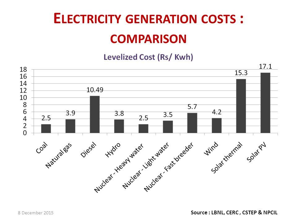 E LECTRICITY GENERATION COSTS : COMPARISON Source : LBNL, CERC, CSTEP & NPCIL 8 December 2015