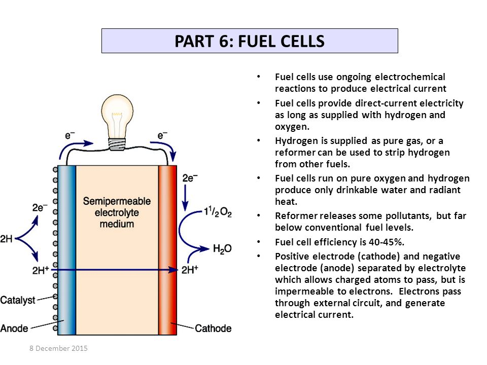 PART 6: FUEL CELLS Fuel cells use ongoing electrochemical reactions to produce electrical current Fuel cells provide direct-current electricity as long as supplied with hydrogen and oxygen.