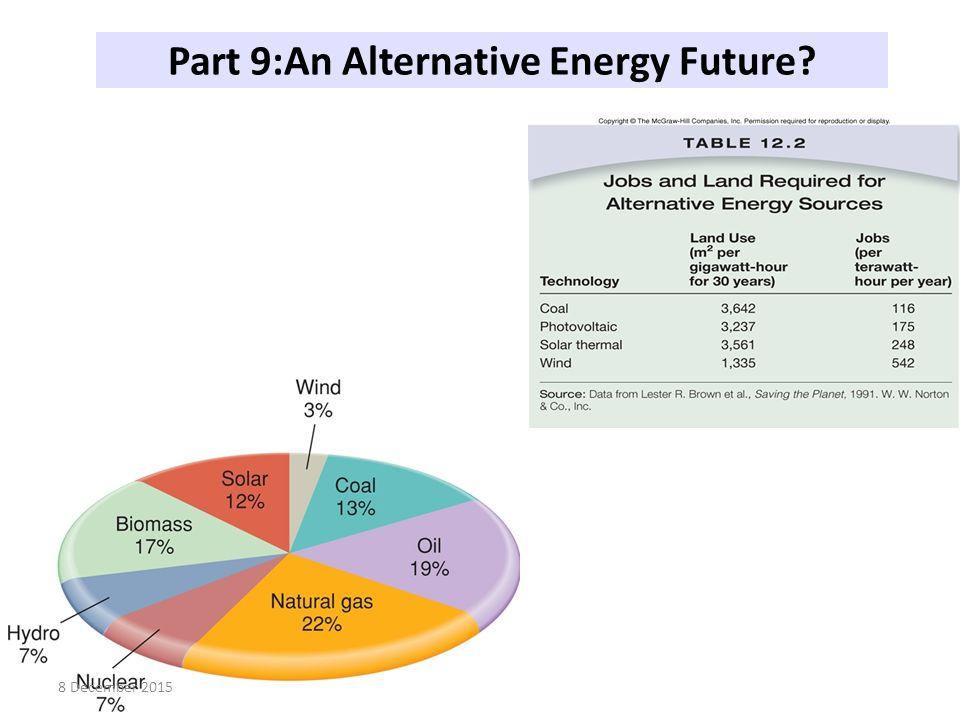 Part 9:An Alternative Energy Future 8 December 2015