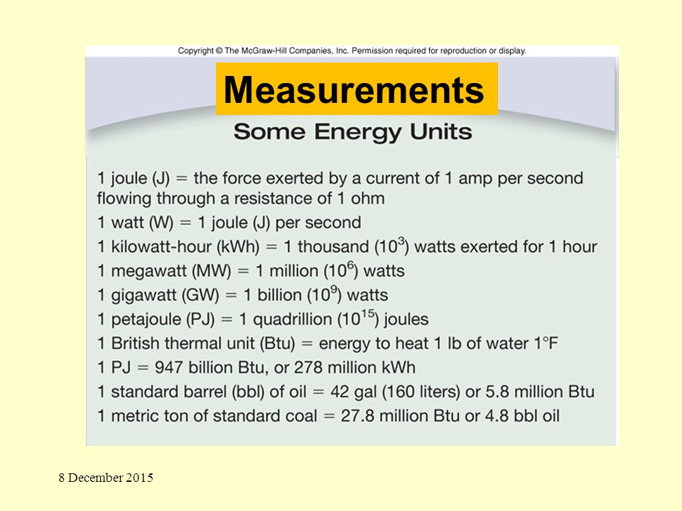 Measurements 8 December 2015