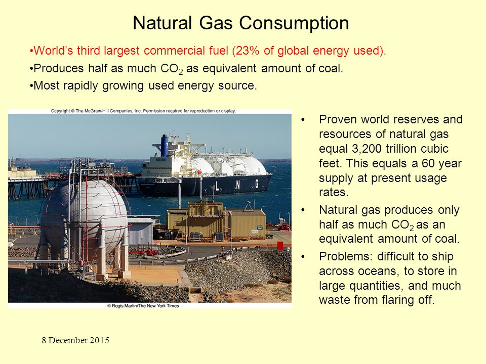 Natural Gas Consumption Proven world reserves and resources of natural gas equal 3,200 trillion cubic feet.