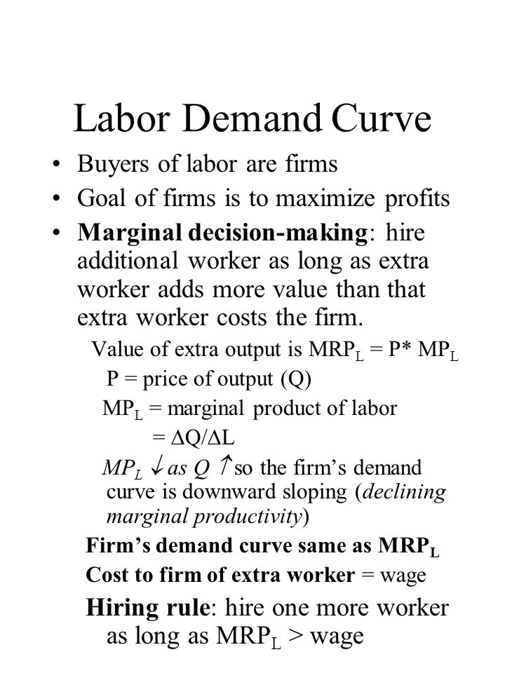 Labor Demand Curve Buyers of labor are firms Goal of firms is to maximize profits Marginal decision-making: hire additional worker as long as extra worker adds more value than that extra worker costs the firm.