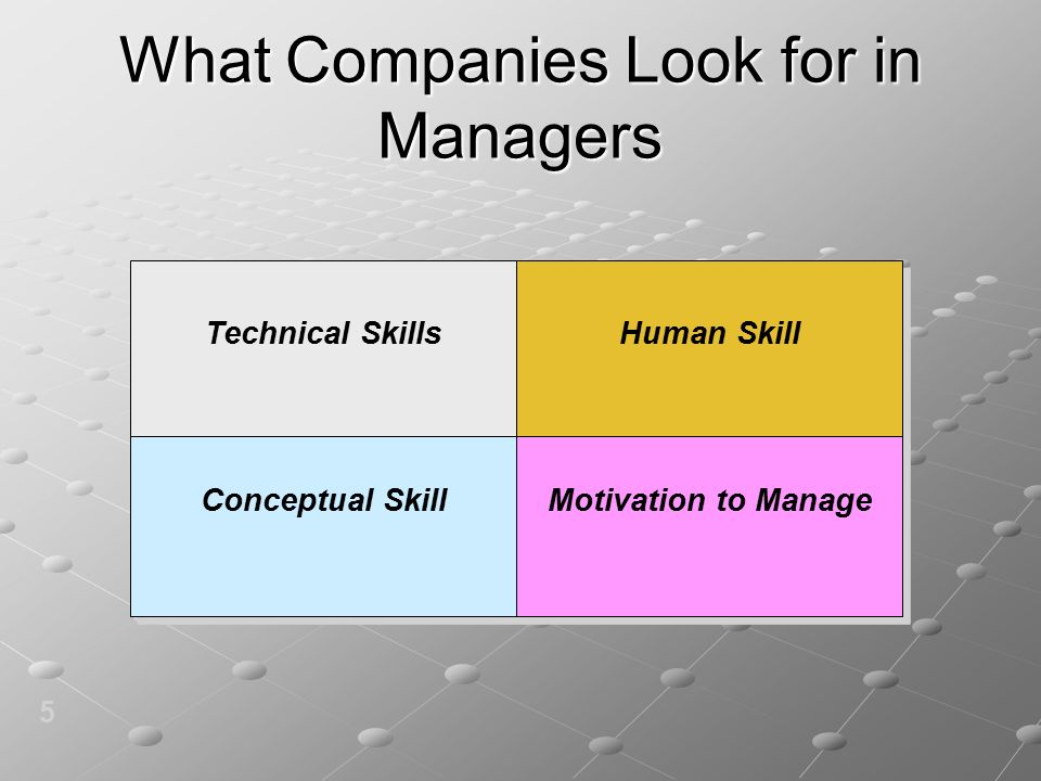 What Companies Look for in Managers 5 Technical Skills Human Skill Conceptual Skill Conceptual Skill Motivation to Manage