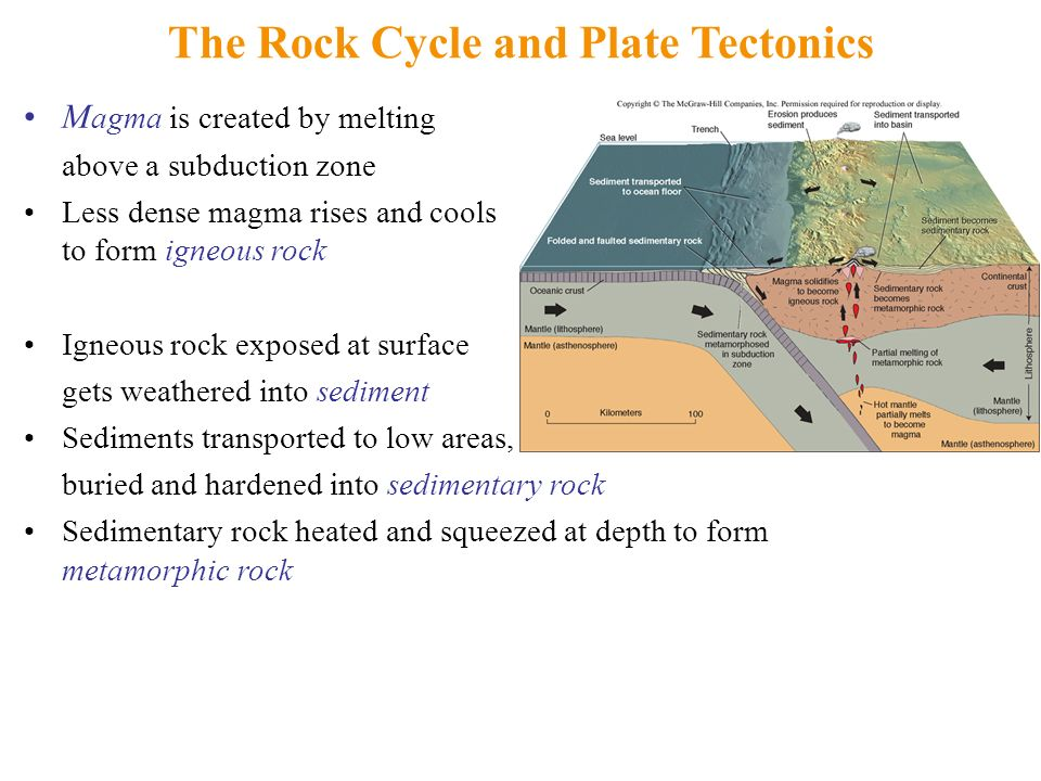 Igneous rocks and their origin chapter 3 the rock cycle a rock is 4 the rock cycle ccuart Image collections