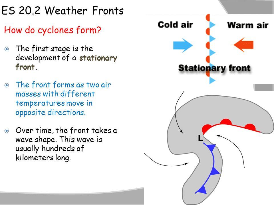 ES 20.2 Weather Fronts Fronts. ES 20.2 Weather Fronts Formation of ...