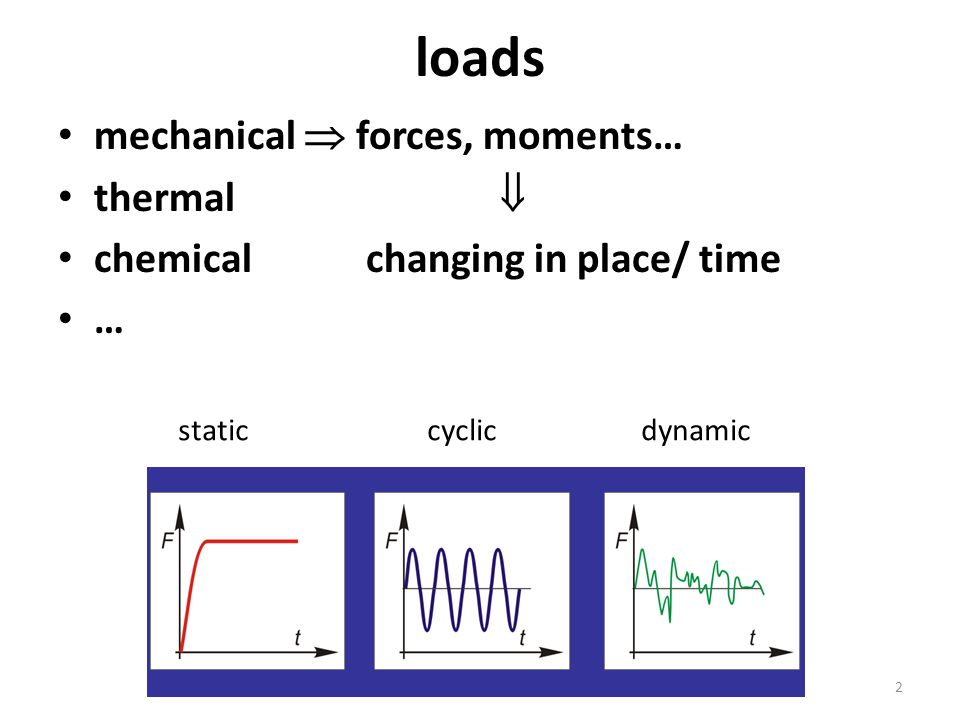 2 loads mechanical  forces, moments… thermal  chemical changing in place/ time … static cyclic dynamic