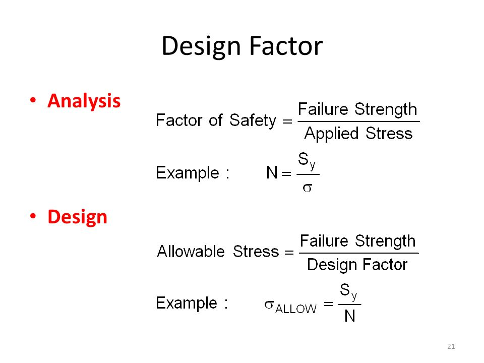 21 Design Factor Analysis Design