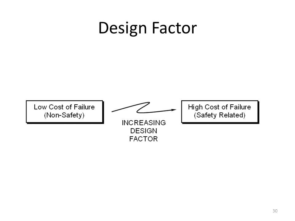 Design Factor 30