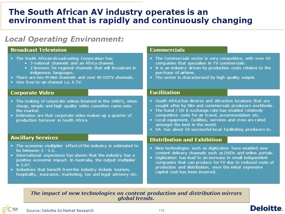 113 Local Operating Environment: The South African AV industry operates is an environment that is rapidly and continuously changing The South African Broadcasting Corporation has: 3 national channels and an Africa channel.