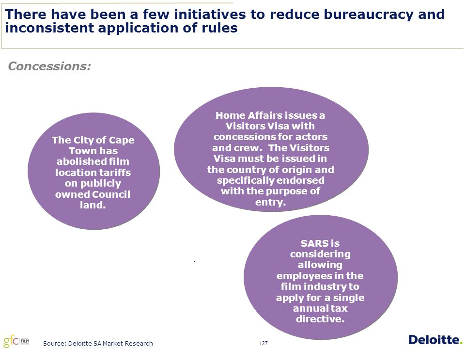 127 There have been a few initiatives to reduce bureaucracy and inconsistent application of rules Home Affairs issues a Visitors Visa with concessions for actors and crew.