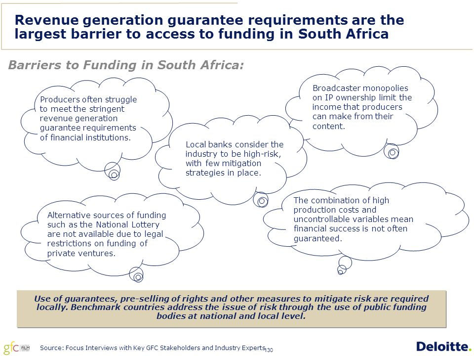 130 Revenue generation guarantee requirements are the largest barrier to access to funding in South Africa Producers often struggle to meet the stringent revenue generation guarantee requirements of financial institutions.