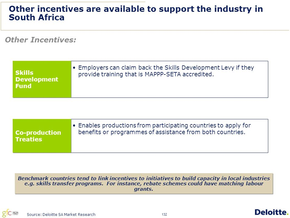 132 Other incentives are available to support the industry in South Africa Other Incentives: Benchmark countries tend to link incentives to initiatives to build capacity in local industries e.g.