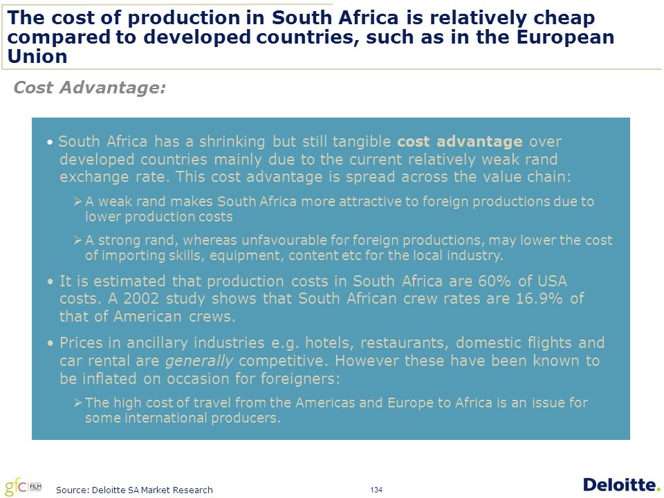 134 The cost of production in South Africa is relatively cheap compared to developed countries, such as in the European Union South Africa has a shrinking but still tangible cost advantage over developed countries mainly due to the current relatively weak rand exchange rate.