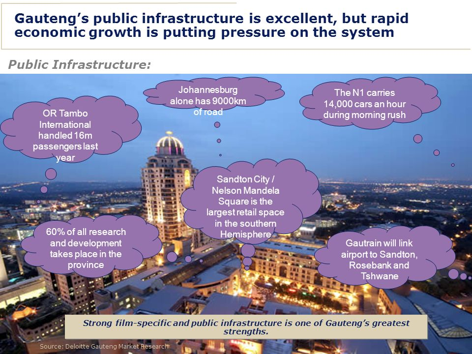 161 Gauteng's public infrastructure is excellent, but rapid economic growth is putting pressure on the system Strong film-specific and public infrastructure is one of Gauteng's greatest strengths.