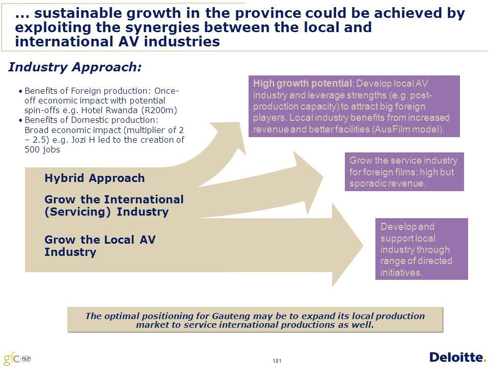 181 Hybrid Approach Grow the International (Servicing) Industry Grow the Local AV Industry...