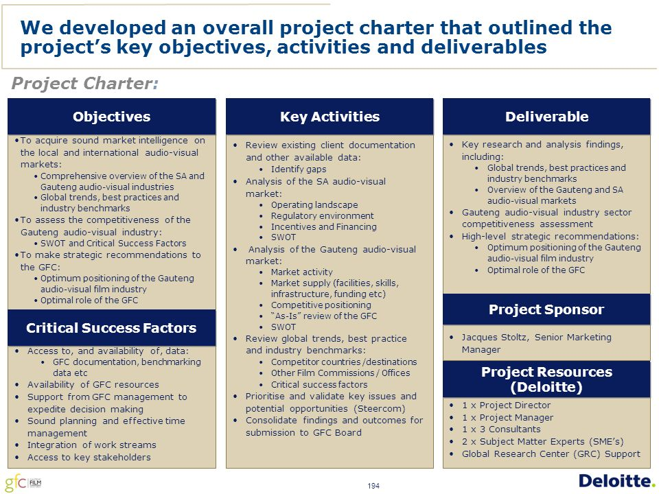 194 We developed an overall project charter that outlined the project's key objectives, activities and deliverables To acquire sound market intelligence on the local and international audio-visual markets: Comprehensive overview of the SA and Gauteng audio-visual industries Global trends, best practices and industry benchmarks To assess the competitiveness of the Gauteng audio-visual industry: SWOT and Critical Success Factors To make strategic recommendations to the GFC: Optimum positioning of the Gauteng audio-visual film industry Optimal role of the GFC Objectives Key research and analysis findings, including: Global trends, best practices and industry benchmarks Overview of the Gauteng and SA audio-visual markets Gauteng audio-visual industry sector competitiveness assessment High-level strategic recommendations: Optimum positioning of the Gauteng audio-visual film industry Optimal role of the GFC Deliverable Access to, and availability of, data: GFC documentation, benchmarking data etc Availability of GFC resources Support from GFC management to expedite decision making Sound planning and effective time management Integration of work streams Access to key stakeholders Critical Success Factors Jacques Stoltz, Senior Marketing Manager Project Sponsor Project Charter: Review existing client documentation and other available data: Identify gaps Analysis of the SA audio-visual market: Operating landscape Regulatory environment Incentives and Financing SWOT Analysis of the Gauteng audio-visual market: Market activity Market supply (facilities, skills, infrastructure, funding etc) Competitive positioning As-Is review of the GFC SWOT Review global trends, best practice and industry benchmarks: Competitor countries /destinations Other Film Commissions / Offices Critical success factors Prioritise and validate key issues and potential opportunities (Steercom) Consolidate findings and outcomes for submission to GFC Board Key Activities 1 x Project Director 1 x Project Man