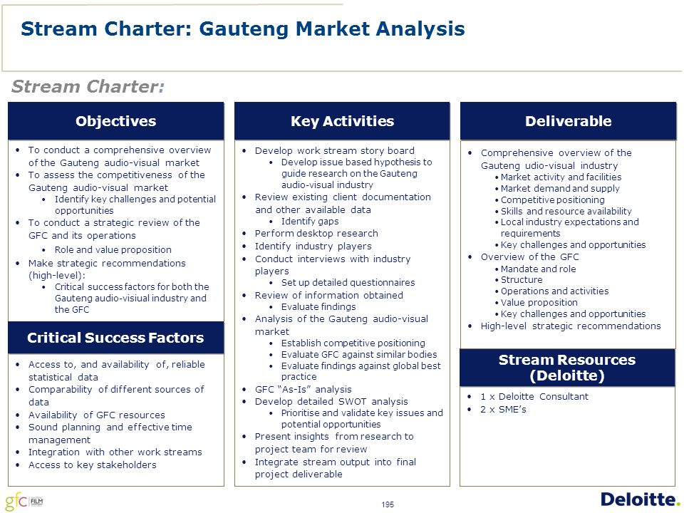 195 Stream Charter: Gauteng Market Analysis To conduct a comprehensive overview of the Gauteng audio-visual market To assess the competitiveness of the Gauteng audio-visual market Identify key challenges and potential opportunities To conduct a strategic review of the GFC and its operations Role and value proposition Make strategic recommendations (high-level): Critical success factors for both the Gauteng audio-visiual industry and the GFC Objectives Deliverable Access to, and availability of, reliable statistical data Comparability of different sources of data Availability of GFC resources Sound planning and effective time management Integration with other work streams Access to key stakeholders Critical Success Factors Stream Charter: Develop work stream story board Develop issue based hypothesis to guide research on the Gauteng audio-visual industry Review existing client documentation and other available data Identify gaps Perform desktop research Identify industry players Conduct interviews with industry players Set up detailed questionnaires Review of information obtained Evaluate findings Analysis of the Gauteng audio-visual market Establish competitive positioning Evaluate GFC against similar bodies Evaluate findings against global best practice GFC As-Is analysis Develop detailed SWOT analysis Prioritise and validate key issues and potential opportunities Present insights from research to project team for review Integrate stream output into final project deliverable Key Activities 1 x Deloitte Consultant 2 x SME's Stream Resources (Deloitte) Comprehensive overview of the Gauteng udio-visual industry Market activity and facilities Market demand and supply Competitive positioning Skills and resource availability Local industry expectations and requirements Key challenges and opportunities Overview of the GFC Mandate and role Structure Operations and activities Value proposition Key challenges and opportunities High-level strategic recommendations