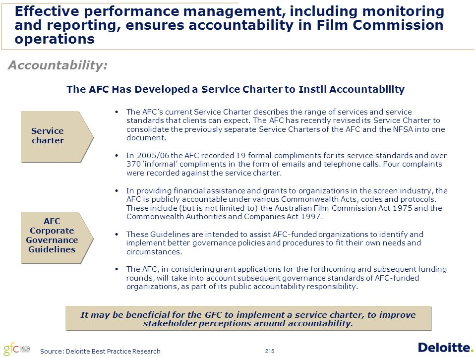 215 Effective performance management, including monitoring and reporting, ensures accountability in Film Commission operations Accountability: It may be beneficial for the GFC to implement a service charter, to improve stakeholder perceptions around accountability.