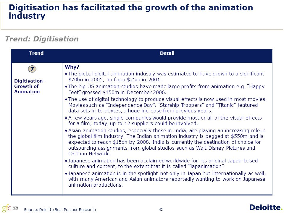 42 Digitisation has facilitated the growth of the animation industry TrendDetail Digitisation – Growth of Animation Why.
