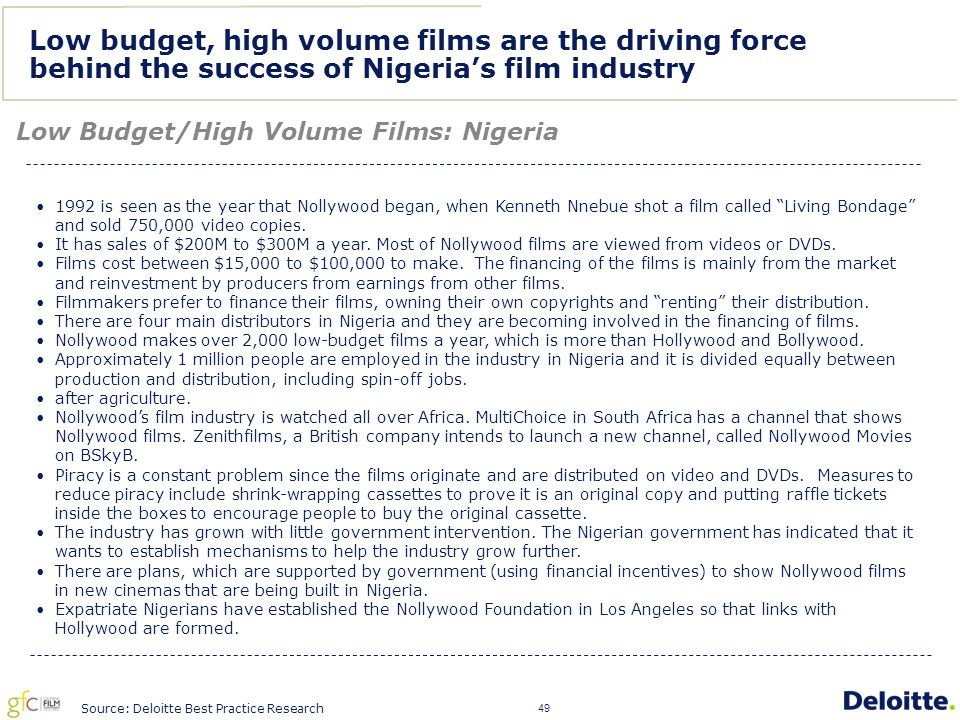 49 Low budget, high volume films are the driving force behind the success of Nigeria's film industry Low Budget/High Volume Films: Nigeria 1992 is seen as the year that Nollywood began, when Kenneth Nnebue shot a film called Living Bondage and sold 750,000 video copies.
