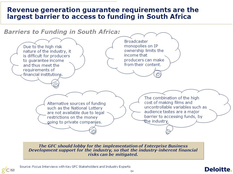 64 Revenue generation guarantee requirements are the largest barrier to access to funding in South Africa Due to the high risk nature of the industry, it is difficult for producers to guarantee income and thus meet the requirements of financial institutions.