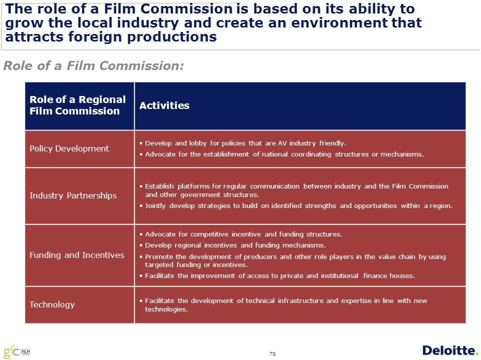 79 The role of a Film Commission is based on its ability to grow the local industry and create an environment that attracts foreign productions Role of a Film Commission: Role of a Regional Film Commission Activities Policy Development Develop and lobby for policies that are AV industry friendly.