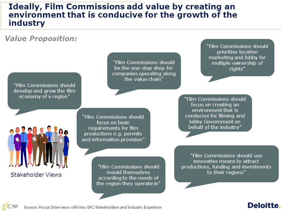84 Ideally, Film Commissions add value by creating an environment that is conducive for the growth of the industry Value Proposition: Film Commissions should develop and grow the film economy of a region Film Commissions should prioritise location marketing and lobby for multiple ownership of rights Film Commissions should be the one-stop shop for companies operating along the value chain Film Commissions should focus on creating an environment that is conducive for filming and lobby Government on behalf of the industry Film Commissions should focus on basic requirements for film productions e.g.