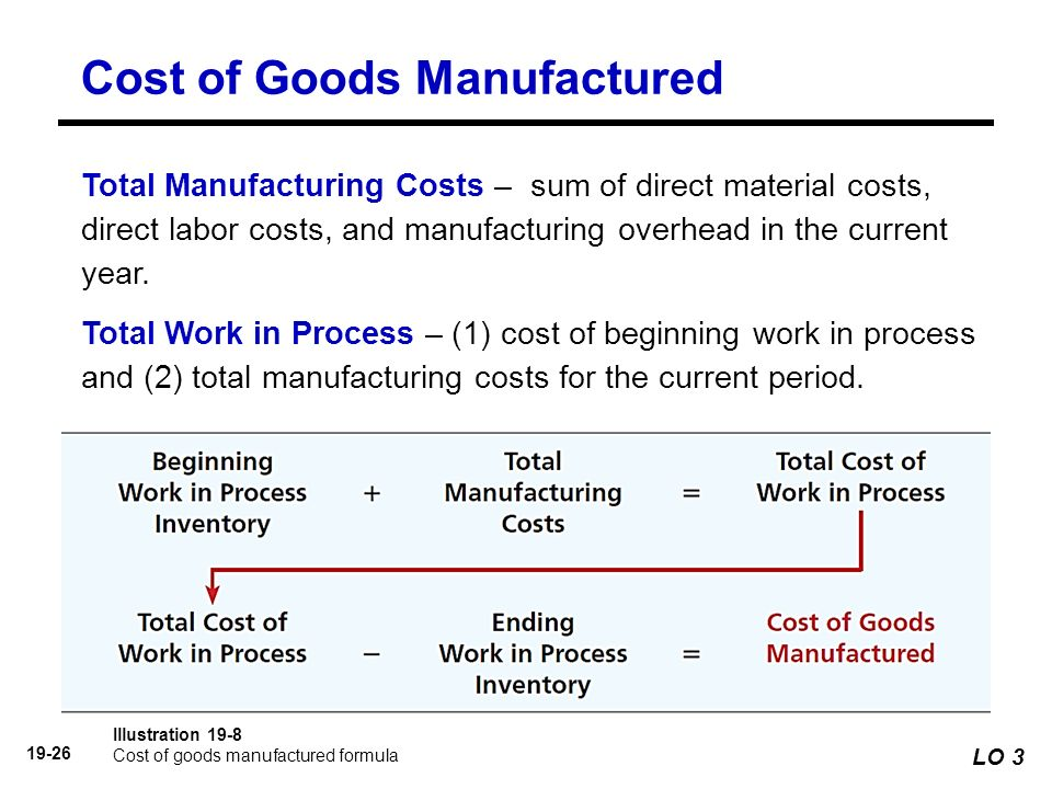 costs and direct material