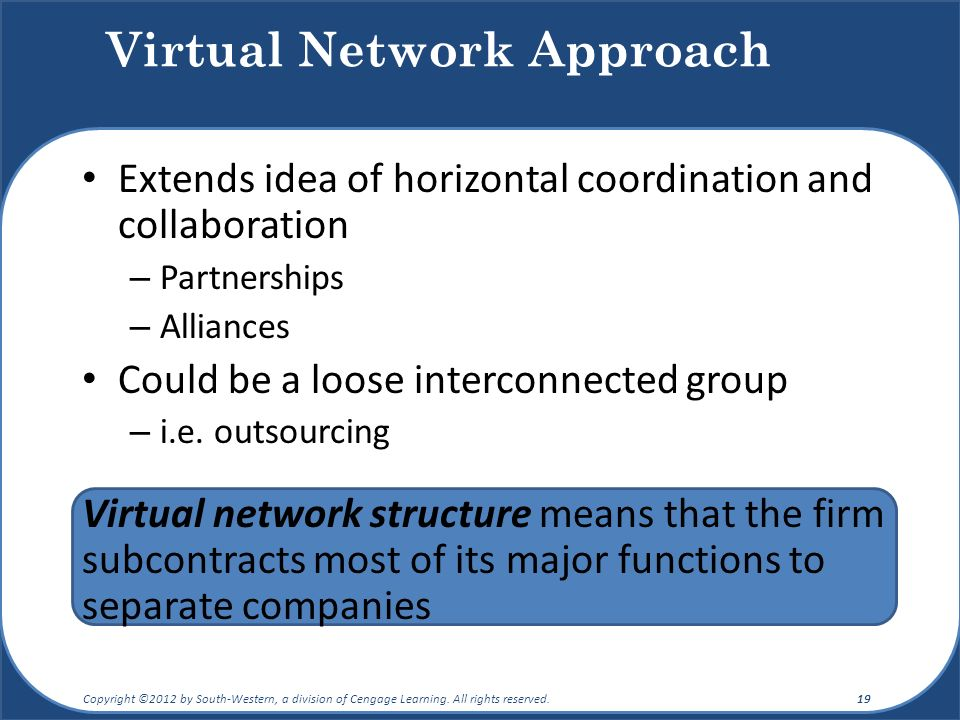 Virtual Network Approach Extends idea of horizontal coordination and collaboration – Partnerships – Alliances Could be a loose interconnected group – i.e.