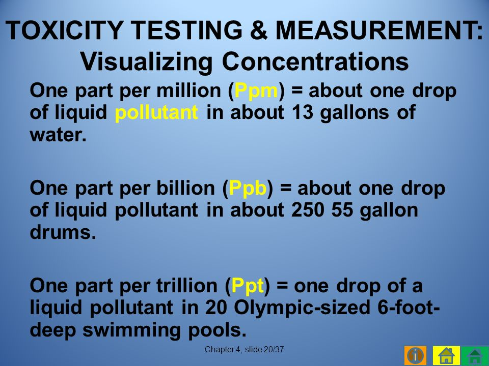 One part per million (Ppm) = about one drop of liquid pollutant in about 13 gallons of water.