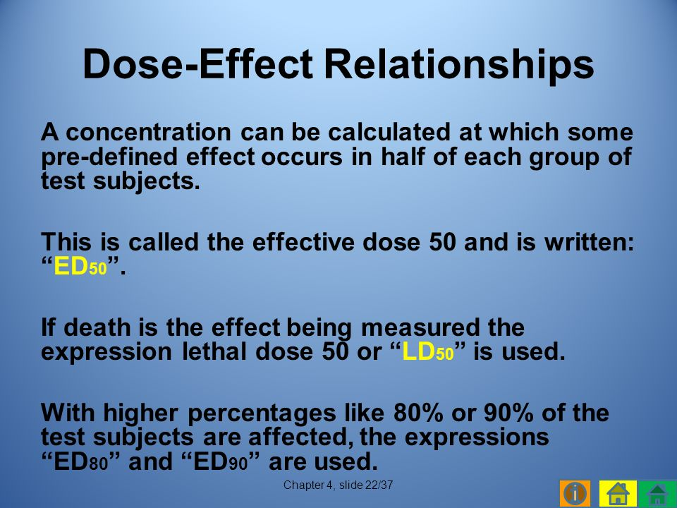 A concentration can be calculated at which some pre-defined effect occurs in half of each group of test subjects.