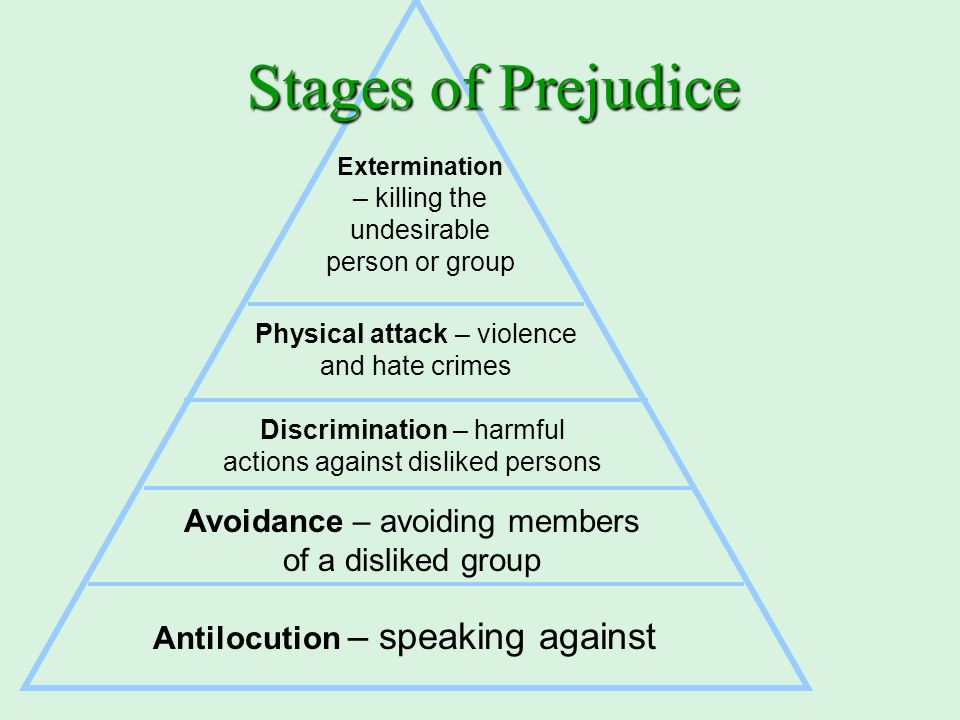 a description of hate crimes as crimes against individuals and groups motivated by prejudice Hate crime to include crimes motivated by bias against groups with abstract justice is homeless individuals there [3] critics of hate crime.