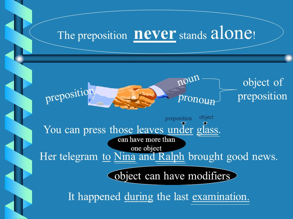 A preposition introduces a noun or pronoun or a phrase or clause functioning in the sentence as a noun.
