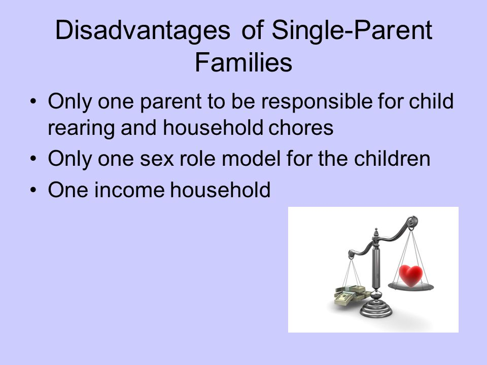 Disadvantages of Single-Parent Families Only one parent to be responsible for child rearing and household chores Only one sex role model for the child