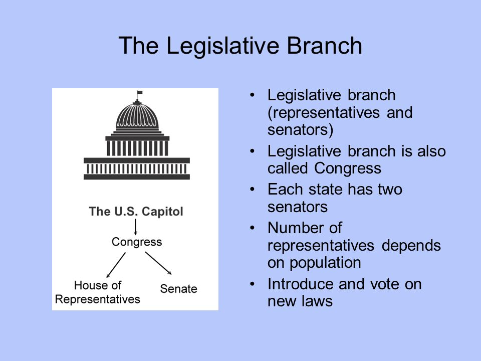 a discussion on the judical branch of the government The constitution divided the government into three branches: legislative, executive, and judicial that was an important decision because it gave specific powers to each branch and set up something called checks and balancesjust like the phrase sounds, the point of checks and balances was to make sure no one branch would be able to control.