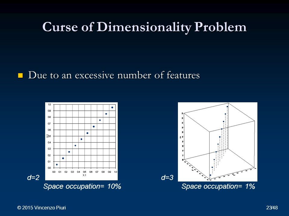Curse of Dimensionality Problem Due to an excessive number of features Due to an excessive number of features d=2 Space occupation= 10% d=3 Space occupation= 1% © 2015 Vincenzo Piuri 23/48