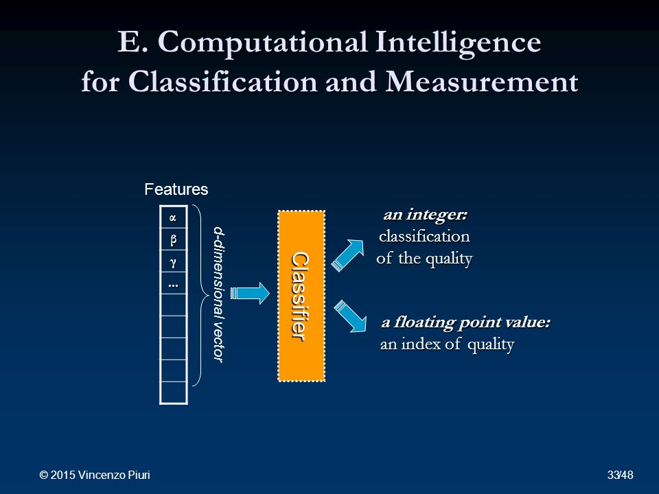 E. Computational Intelligence for Classification and Measurement Features α β γ...