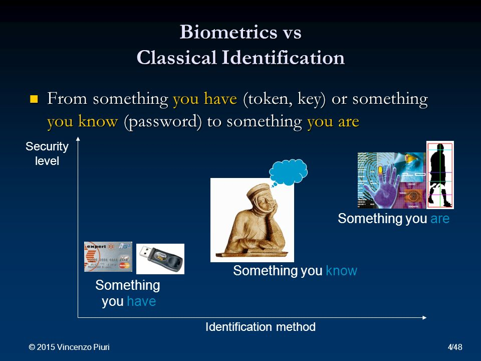 Biometrics vs Classical Identification From something you have (token, key) or something you know (password) to something you are From something you have (token, key) or something you know (password) to something you are Identification method Security level Something you have Something you are Something you know © 2015 Vincenzo Piuri 4/48
