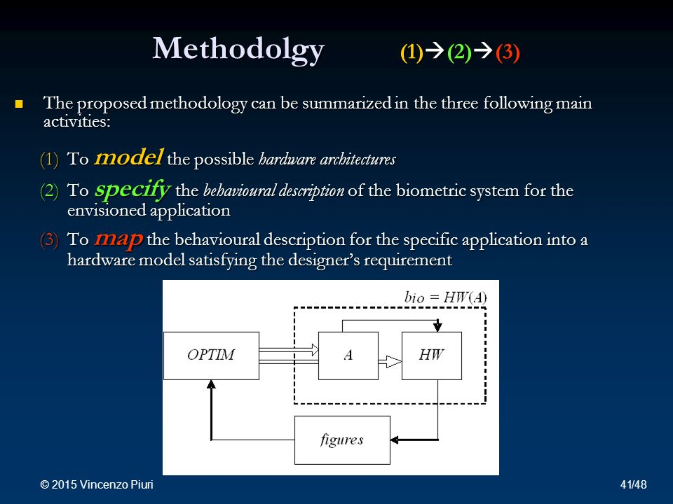 Methodolgy (1)  (2)  (3) The proposed methodology can be summarized in the three following main activities: The proposed methodology can be summarized in the three following main activities: (1)To model the possible hardware architectures (2)To specify the behavioural description of the biometric system for the envisioned application (3)To map the behavioural description for the specific application into a hardware model satisfying the designer's requirement © 2015 Vincenzo Piuri 41/48