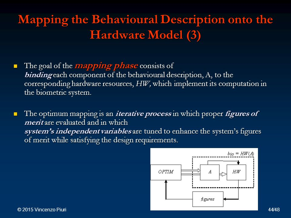 Mapping the Behavioural Description onto the Hardware Model (3) The goal of the mapping phase consists of binding each component of the behavioural description, A, to the corresponding hardware resources, HW, which implement its computation in the biometric system.