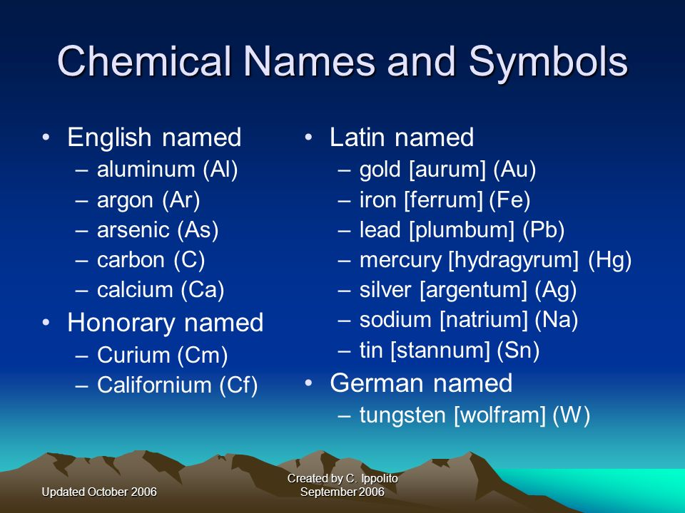 Periodic table periodic table element name origins periodic periodic table periodic table element name origins updated october 2006 created by c ippolito urtaz Gallery