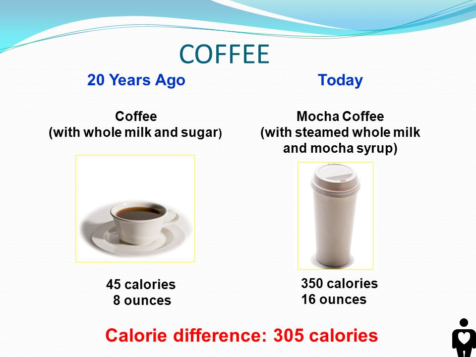 17 Coffee 20 Years Ago With Whole Milk And Sugar Today Mocha Steamed Syrup 45 Calories 8 Ounces 350 16