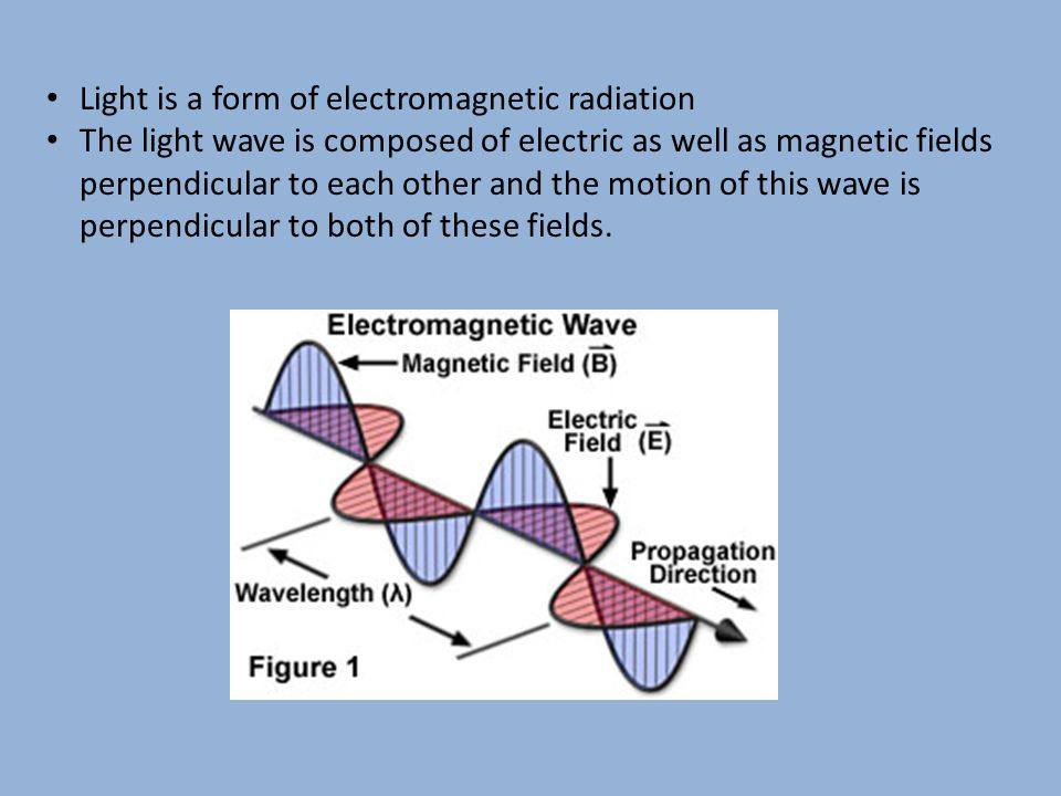 Light Kennesaw State University Physics Light is a form of ...