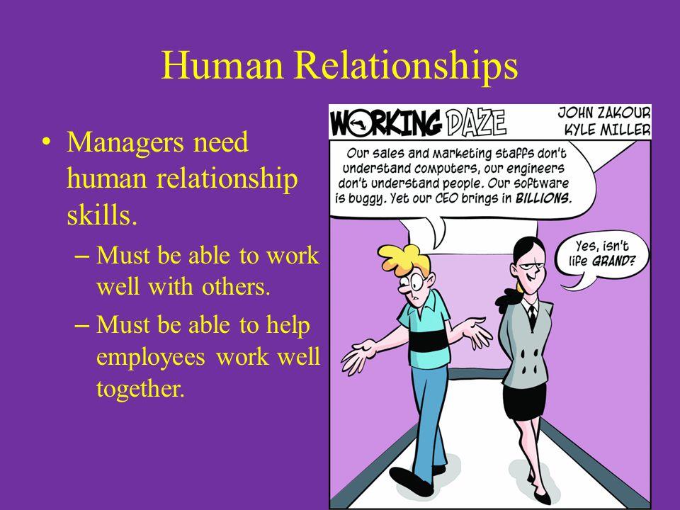 Human Relationships Managers need human relationship skills.