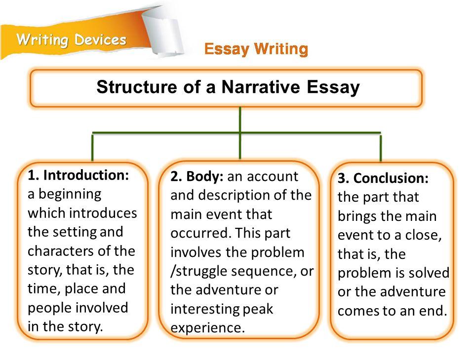 Structure of a Narrative Essay 1.