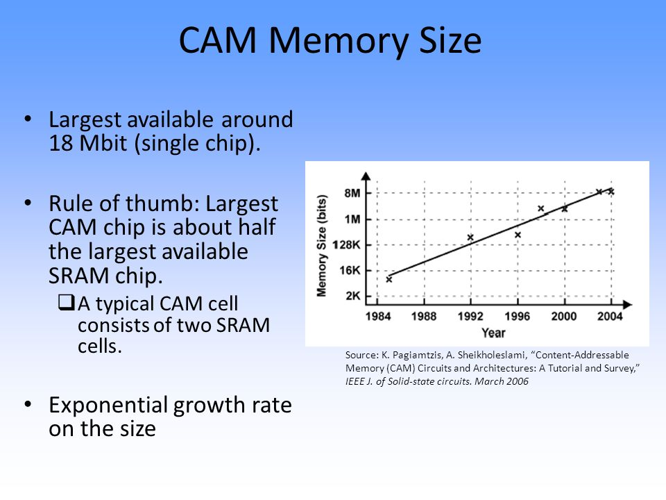 CAM Memory Size Largest available around 18 Mbit (single chip).